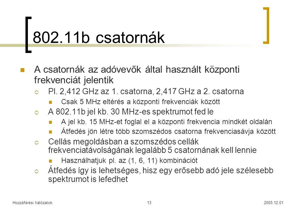 Hozzáférési hálózatok2005.12.0113 802.11b csatornák A csatornák az adóvevők által használt központi frekvenciát jelentik  Pl.