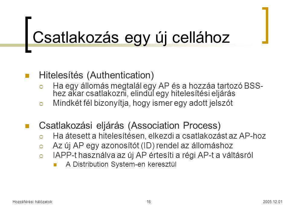 Hozzáférési hálózatok2005.12.0116 Csatlakozás egy új cellához Hitelesítés (Authentication)  Ha egy állomás megtalál egy AP és a hozzáa tartozó BSS- hez akar csatlakozni, elindul egy hitelesítési eljárás  Mindkét fél bizonyítja, hogy ismer egy adott jelszót Csatlakozási eljárás (Association Process)  Ha átesett a hitelesítésen, elkezdi a csatlakozást az AP-hoz  Az új AP egy azonosítót (ID) rendel az állomáshoz  IAPP-t használva az új AP értesíti a régi AP-t a váltásról A Distribution System-en keresztül