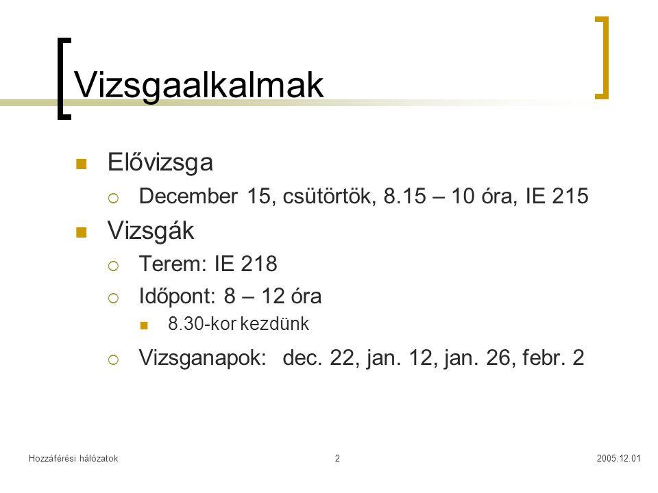 Hozzáférési hálózatok2005.12.012 Vizsgaalkalmak Elővizsga  December 15, csütörtök, 8.15 – 10 óra, IE 215 Vizsgák  Terem: IE 218  Időpont: 8 – 12 óra 8.30-kor kezdünk  Vizsganapok: dec.