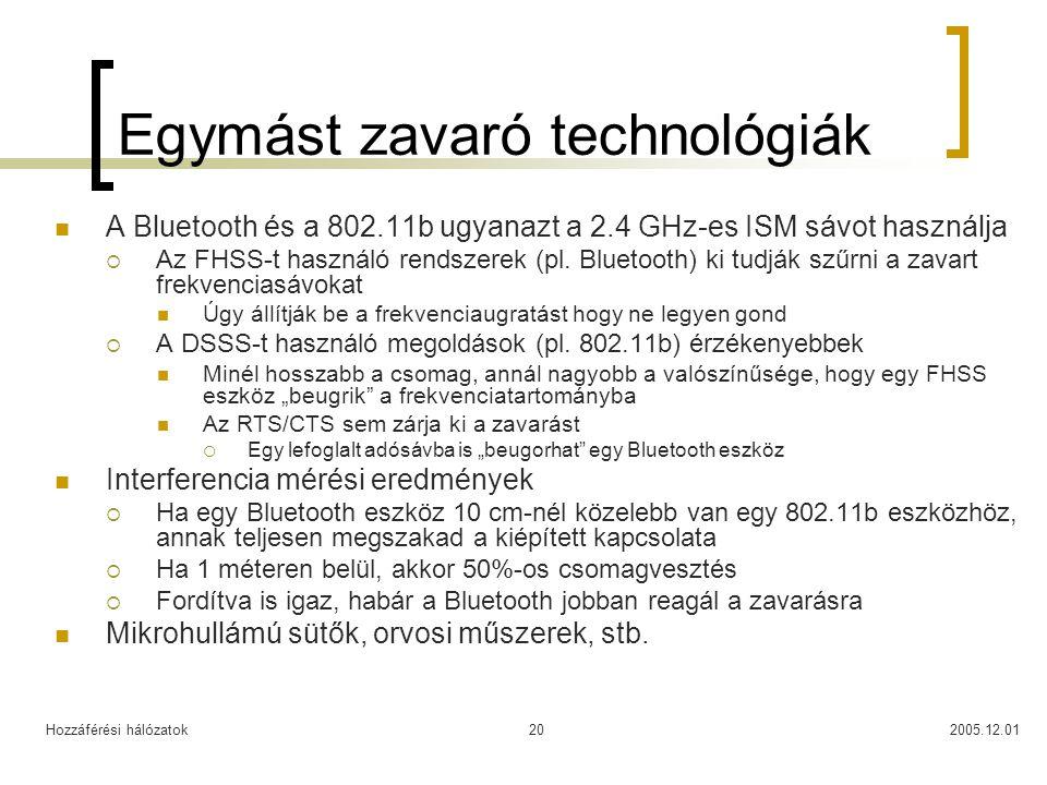 Hozzáférési hálózatok2005.12.0120 Egymást zavaró technológiák A Bluetooth és a 802.11b ugyanazt a 2.4 GHz-es ISM sávot használja  Az FHSS-t használó rendszerek (pl.