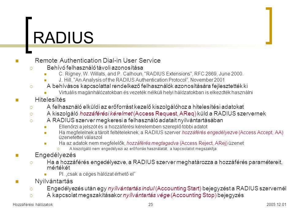 Hozzáférési hálózatok2005.12.0125 RADIUS Remote Authentication Dial-in User Service  Behívó felhasználó távoli azonosítása C.