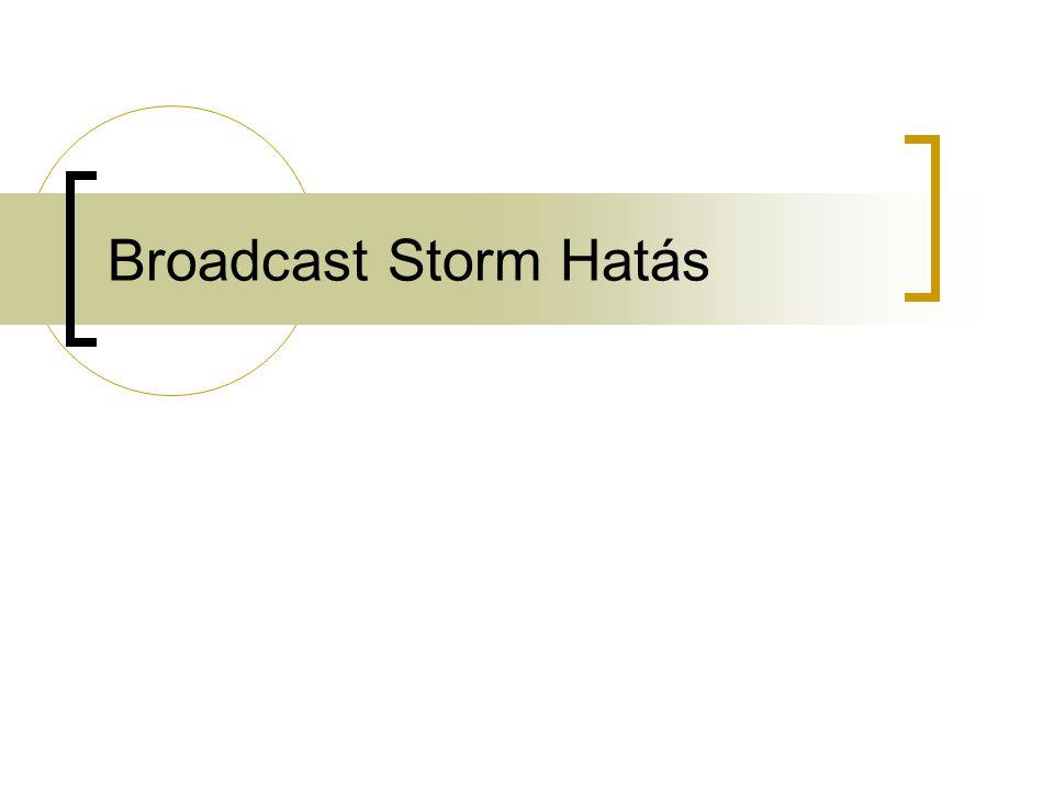 Broadcast Storm Hatás