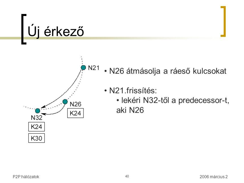 2006 március 2P2P hálózatok 40 Új érkező N26 átmásolja a ráeső kulcsokat N21.frissítés: lekéri N32-től a predecessor-t, aki N26
