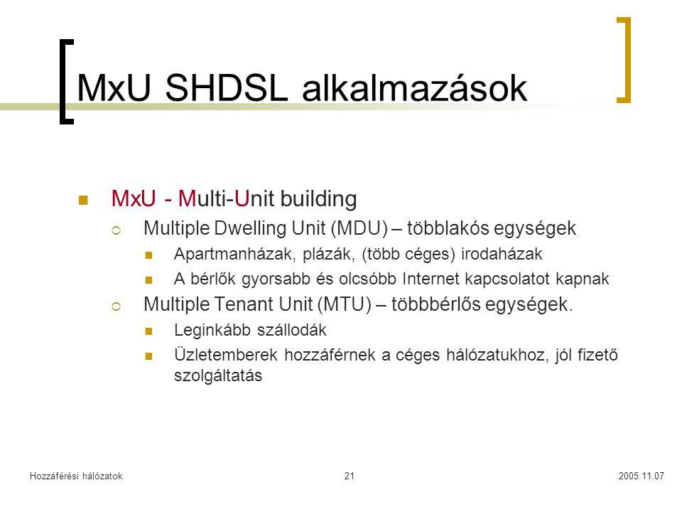 Hozzáférési hálózatok2005.11.0721 MxU SHDSL alkalmazások MxU - Multi-Unit building  Multiple Dwelling Unit (MDU) – többlakós egységek Apartmanházak,