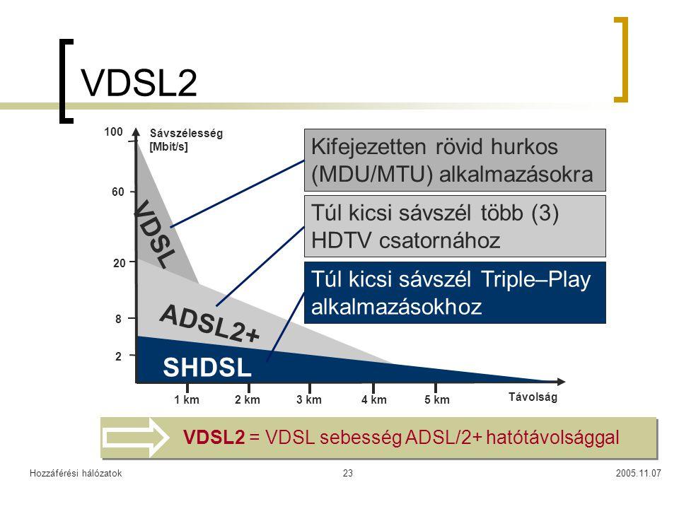 Hozzáférési hálózatok2005.11.0723 VDSL2 VDSL2 = VDSL sebesség ADSL/2+ hatótávolsággal Sávszélesség [Mbit/s] 2 8 100 VDSL 20 60 Távolság 1 km 2 km 3 km