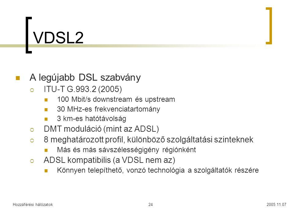 Hozzáférési hálózatok2005.11.0724 VDSL2 A legújabb DSL szabvány  ITU-T G.993.2 (2005) 100 Mbit/s downstream és upstream 30 MHz-es frekvenciatartomány