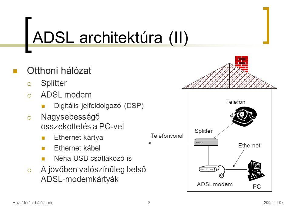 Hozzáférési hálózatok2005.11.078 ADSL architektúra (II) Otthoni hálózat  Splitter  ADSL modem Digitális jelfeldolgozó (DSP)  Nagysebességő összeköt