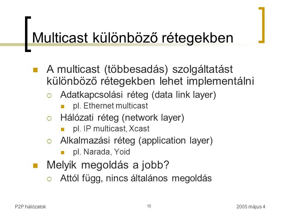 2005 május 4P2P hálózatok 10 Multicast különböző rétegekben A multicast (többesadás) szolgáltatást különböző rétegekben lehet implementálni  Adatkapcsolási réteg (data link layer) pl.