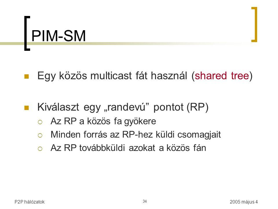 """2005 május 4P2P hálózatok 34 PIM-SM Egy közös multicast fát használ (shared tree) Kiválaszt egy """"randevú pontot (RP)  Az RP a közös fa gyökere  Minden forrás az RP-hez küldi csomagjait  Az RP továbbküldi azokat a közös fán"""