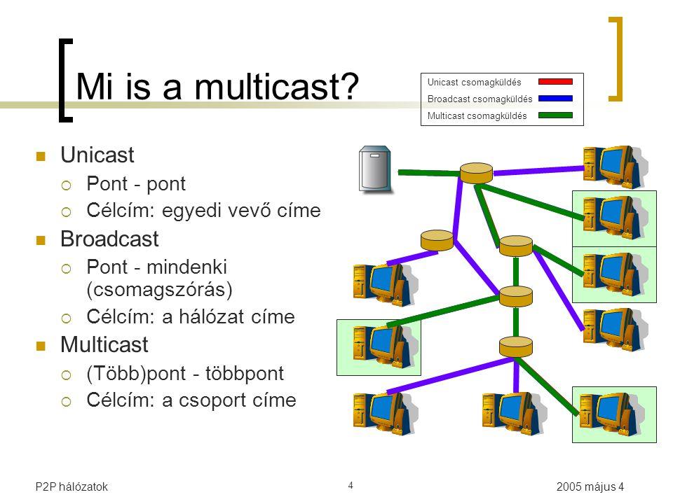 2005 május 4P2P hálózatok 35 PIM-SM csomagküldés Internet RP S1S1 S2S2 R1R1 R2R2 R3R3 R4R4 IGMP (*, G) Join Az S 1 forrás csomagja Az S 2 forrás csomagja