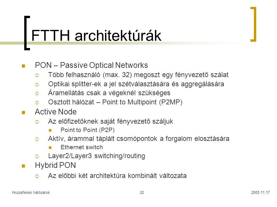 Hozzáférési hálózatok2005.11.1722 FTTH architektúrák PON – Passive Optical Networks  Több felhasználó (max. 32) megoszt egy fényvezető szálat  Optik