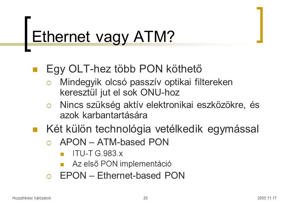 Hozzáférési hálózatok2005.11.1726 Ethernet vagy ATM? Egy OLT-hez több PON köthető  Mindegyik olcsó passzív optikai filtereken keresztül jut el sok ON