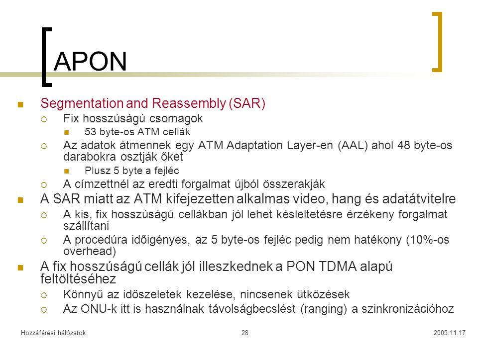 Hozzáférési hálózatok2005.11.1728 APON Segmentation and Reassembly (SAR)  Fix hosszúságú csomagok 53 byte-os ATM cellák  Az adatok átmennek egy ATM