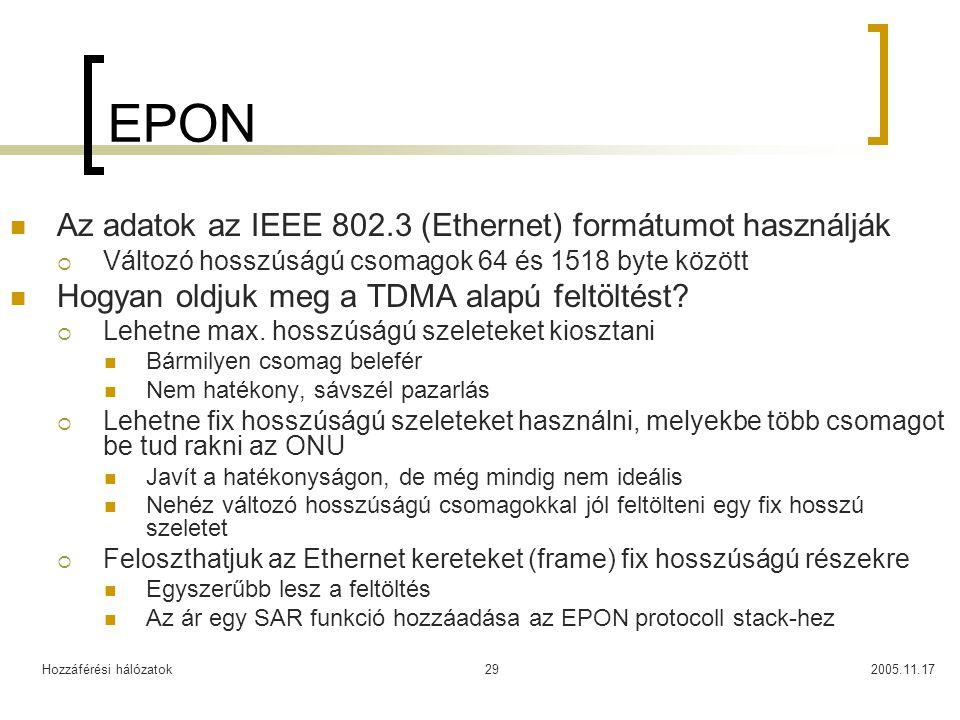 Hozzáférési hálózatok2005.11.1729 EPON Az adatok az IEEE 802.3 (Ethernet) formátumot használják  Változó hosszúságú csomagok 64 és 1518 byte között H