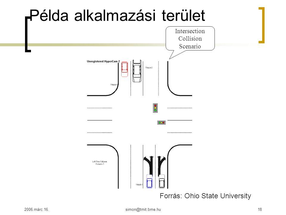 2006.márc.16.simon@tmit.bme.hu18 Példa alkalmazási terület Intersection Collision Scenario Forrás: Ohio State University