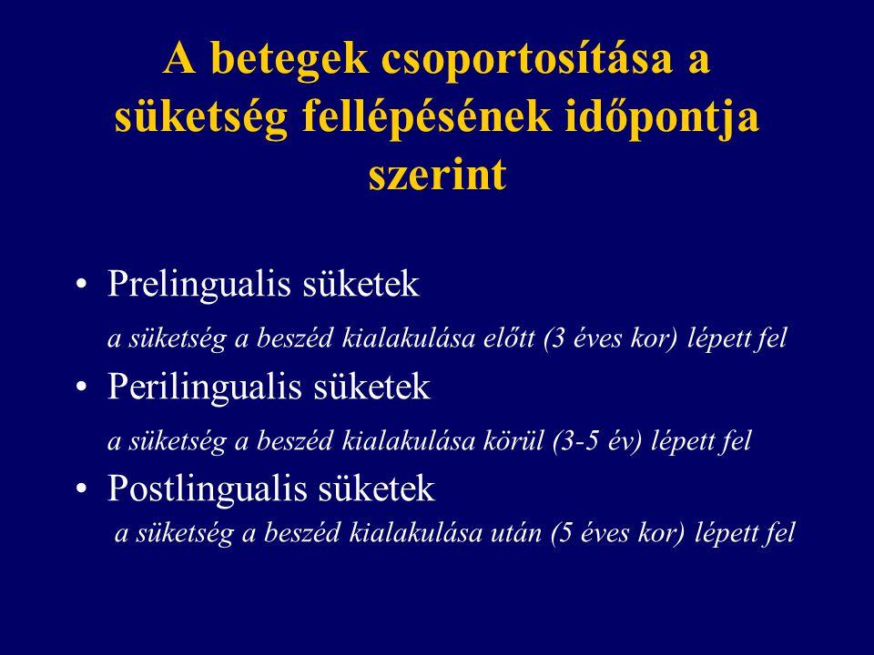 A betegek csoportosítása a süketség fellépésének időpontja szerint Prelingualis süketek a süketség a beszéd kialakulása előtt (3 éves kor) lépett fel Perilingualis süketek a süketség a beszéd kialakulása körül (3-5 év) lépett fel Postlingualis süketek a süketség a beszéd kialakulása után (5 éves kor) lépett fel