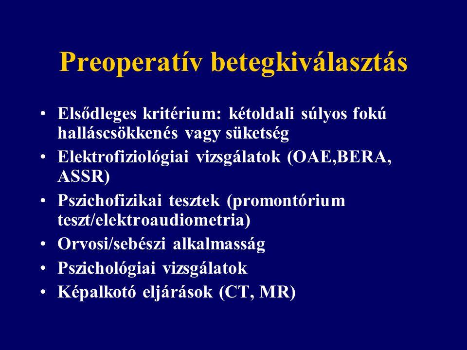 Preoperatív betegkiválasztás Elsődleges kritérium: kétoldali súlyos fokú halláscsökkenés vagy süketség Elektrofiziológiai vizsgálatok (OAE,BERA, ASSR) Pszichofizikai tesztek (promontórium teszt/elektroaudiometria) Orvosi/sebészi alkalmasság Pszichológiai vizsgálatok Képalkotó eljárások (CT, MR)