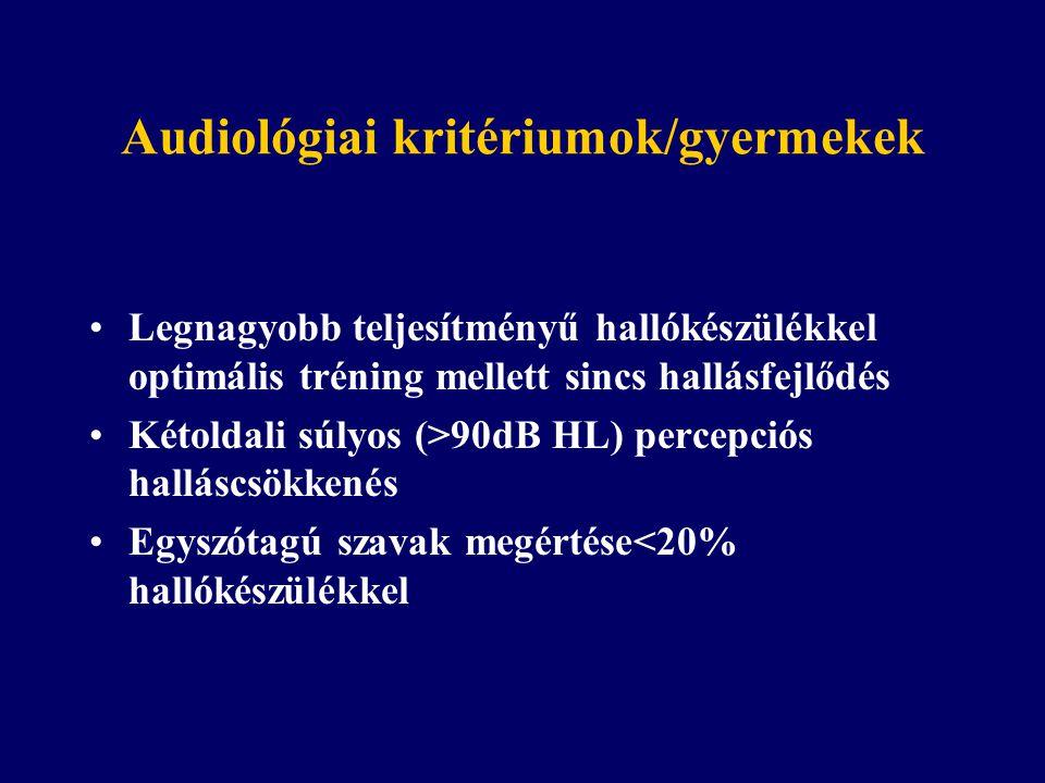 Audiológiai kritériumok/gyermekek Legnagyobb teljesítményű hallókészülékkel optimális tréning mellett sincs hallásfejlődés Kétoldali súlyos (>90dB HL) percepciós halláscsökkenés Egyszótagú szavak megértése<20% hallókészülékkel