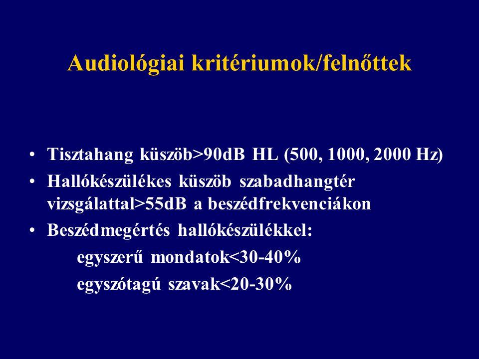 Audiológiai kritériumok/felnőttek Tisztahang küszöb>90dB HL (500, 1000, 2000 Hz) Hallókészülékes küszöb szabadhangtér vizsgálattal>55dB a beszédfrekvenciákon Beszédmegértés hallókészülékkel: egyszerű mondatok<30-40% egyszótagú szavak<20-30%