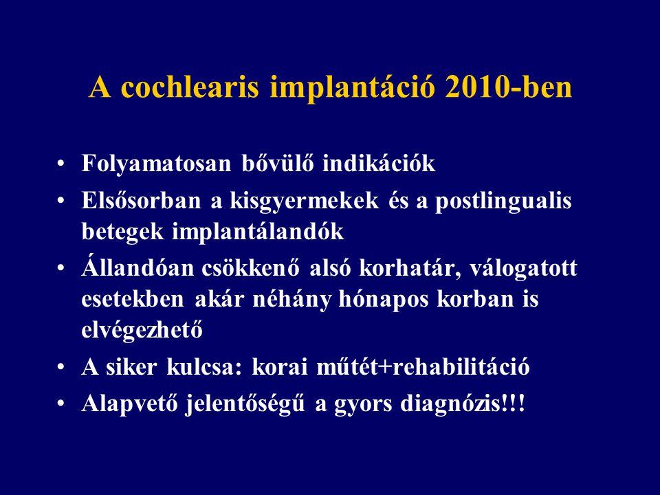 A cochlearis implantáció 2010-ben Folyamatosan bővülő indikációk Elsősorban a kisgyermekek és a postlingualis betegek implantálandók Állandóan csökkenő alsó korhatár, válogatott esetekben akár néhány hónapos korban is elvégezhető A siker kulcsa: korai műtét+rehabilitáció Alapvető jelentőségű a gyors diagnózis!!!