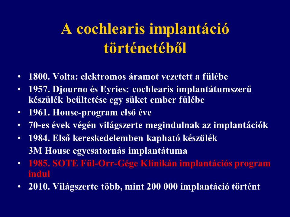 A cochlearis implantáció történetéből 1800.Volta: elektromos áramot vezetett a fülébe 1957.
