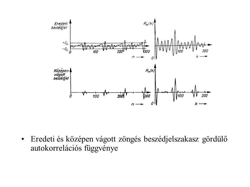 Eredeti és középen vágott zöngés beszédjelszakasz gördülő autokorrelációs függvénye