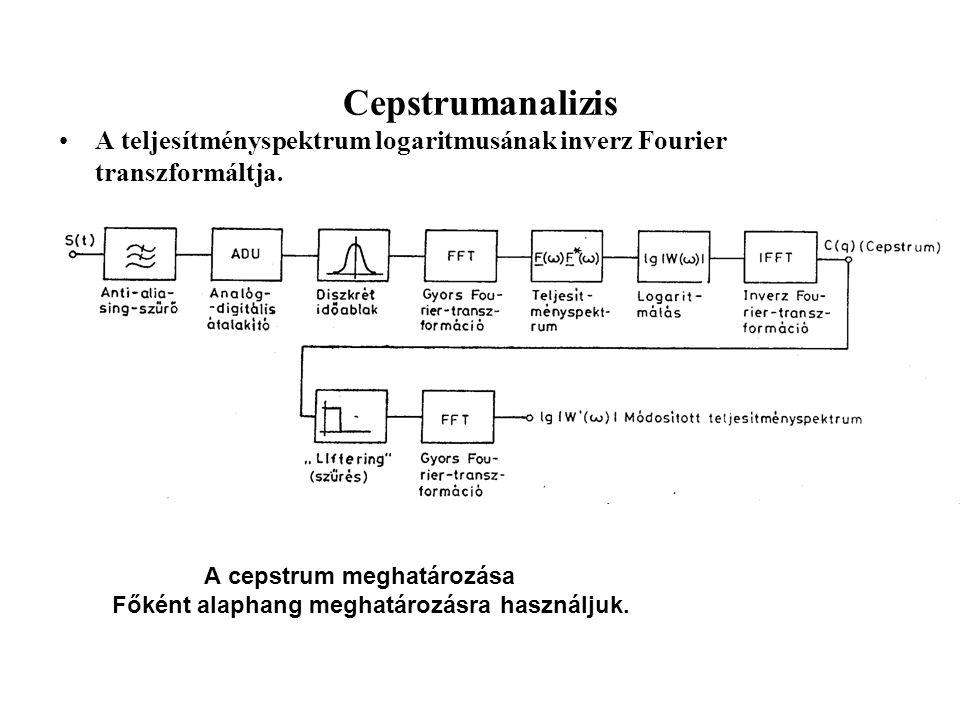Cepstrumanalizis A teljesítményspektrum logaritmusának inverz Fourier transzformáltja.