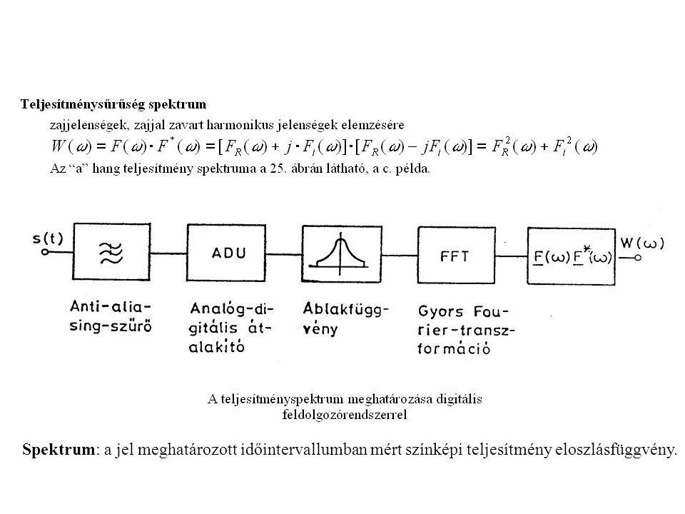Spektrum: a jel meghatározott időintervallumban mért színképi teljesítmény eloszlásfüggvény.