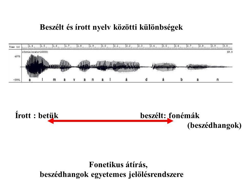 Beszélt és írott nyelv közötti különbségek Írott : betük beszélt: fonémák (beszédhangok) Fonetikus átírás, beszédhangok egyetemes jelölésrendszere