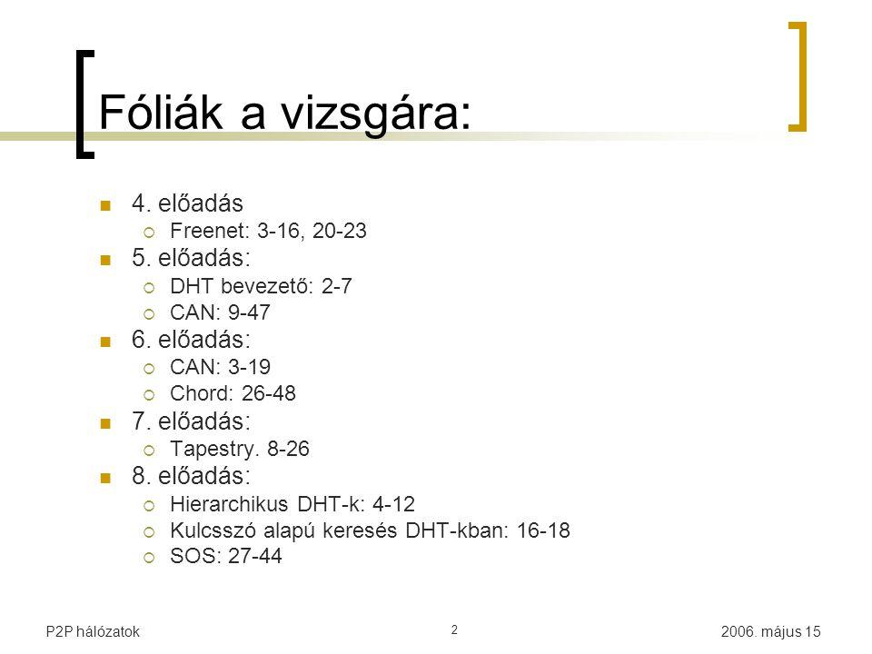 2006. május 15P2P hálózatok 2 Fóliák a vizsgára: 4. előadás  Freenet: 3-16, 20-23 5. előadás:  DHT bevezető: 2-7  CAN: 9-47 6. előadás:  CAN: 3-19