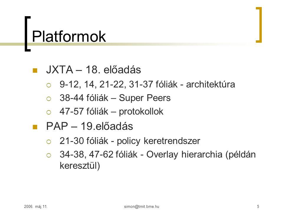 2006. máj.11.simon@tmit.bme.hu5 Platformok JXTA – 18. előadás  9-12, 14, 21-22, 31-37 fóliák - architektúra  38-44 fóliák – Super Peers  47-57 fóli