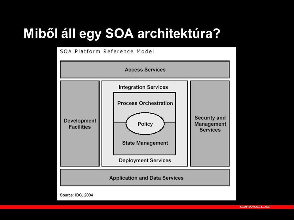 Miből áll egy SOA architektúra?