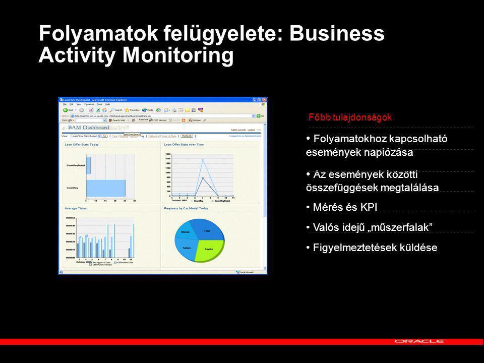 """Folyamatok felügyelete: Business Activity Monitoring Folyamatokhoz kapcsolható események naplózása Az események közötti összefüggések megtalálása Mérés és KPI Valós idejű """"műszerfalak Figyelmeztetések küldése Főbb tulajdonságok"""