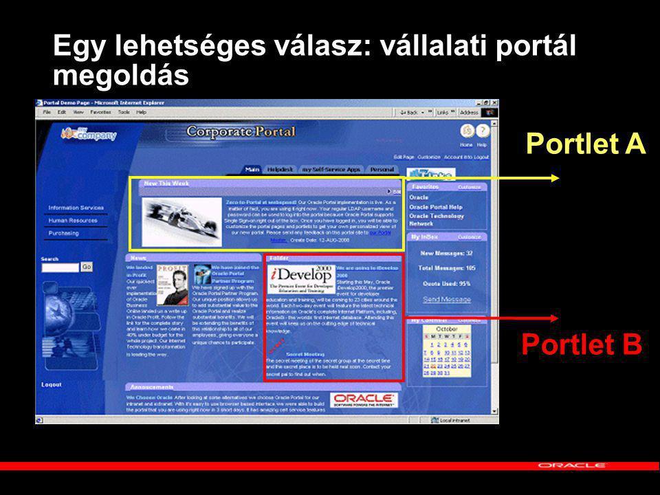 Egy lehetséges válasz: vállalati portál megoldás Portlet A Portlet B