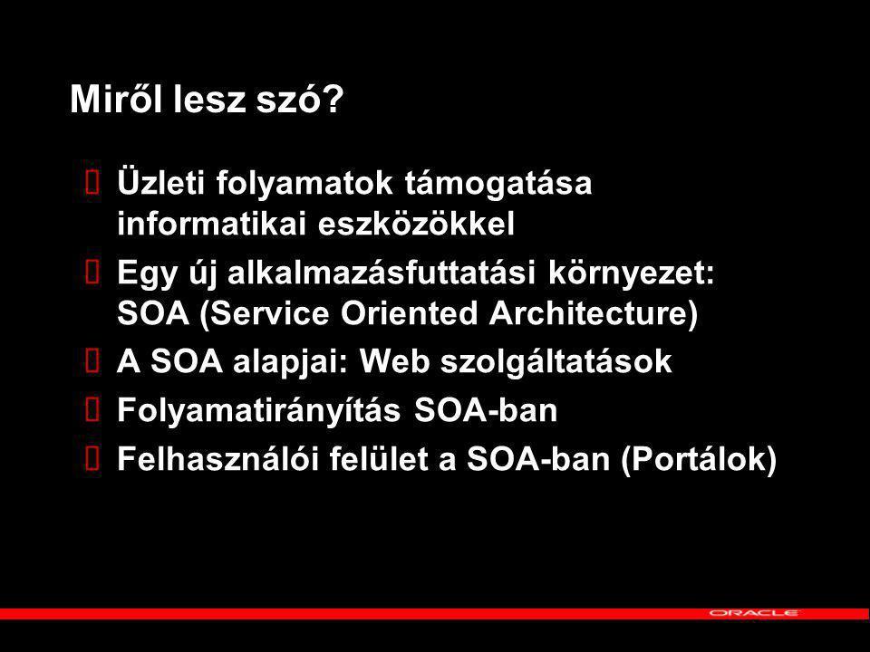 Milyen üzleti/alkalmazás eszközök támogatják a SOA infrastuktúrát.