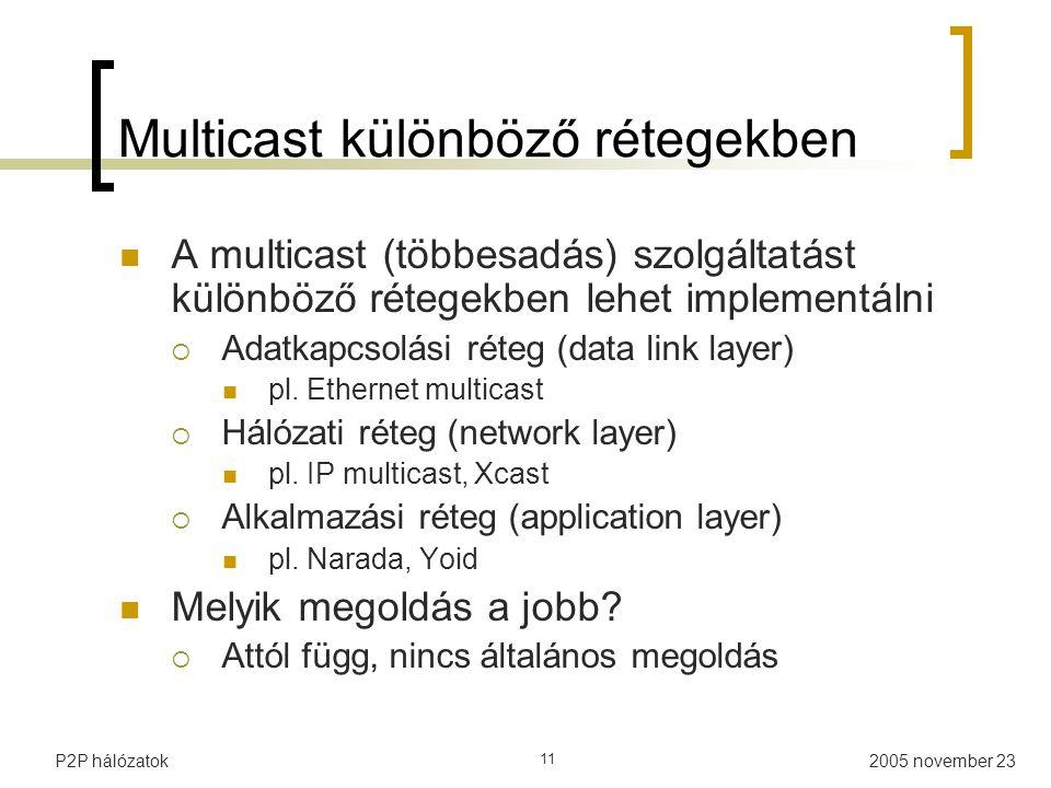 2005 november 23P2P hálózatok 11 Multicast különböző rétegekben A multicast (többesadás) szolgáltatást különböző rétegekben lehet implementálni  Adatkapcsolási réteg (data link layer) pl.