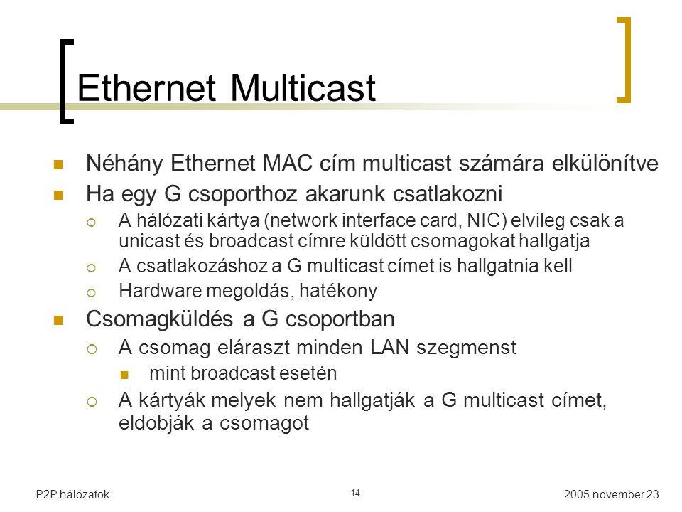 2005 november 23P2P hálózatok 14 Ethernet Multicast Néhány Ethernet MAC cím multicast számára elkülönítve Ha egy G csoporthoz akarunk csatlakozni  A hálózati kártya (network interface card, NIC) elvileg csak a unicast és broadcast címre küldött csomagokat hallgatja  A csatlakozáshoz a G multicast címet is hallgatnia kell  Hardware megoldás, hatékony Csomagküldés a G csoportban  A csomag eláraszt minden LAN szegmenst mint broadcast esetén  A kártyák melyek nem hallgatják a G multicast címet, eldobják a csomagot