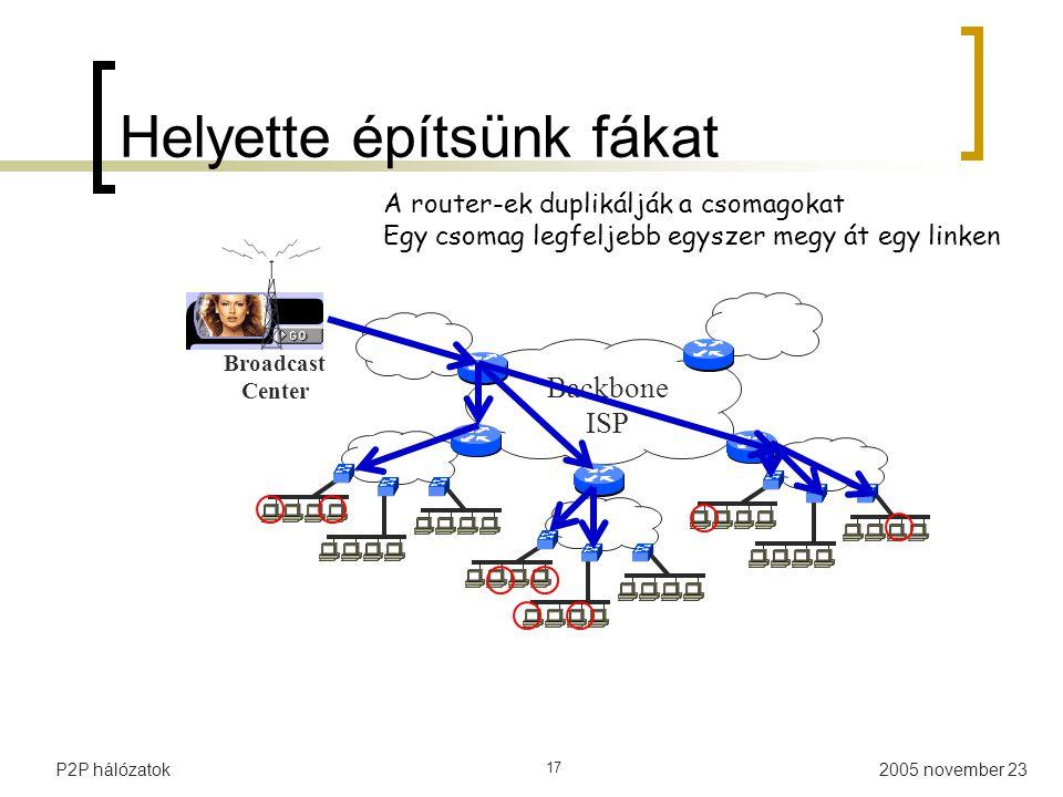 2005 november 23P2P hálózatok 17 Helyette építsünk fákat Backbone ISP Broadcast Center A router-ek duplikálják a csomagokat Egy csomag legfeljebb egyszer megy át egy linken