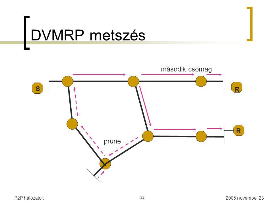2005 november 23P2P hálózatok 33 DVMRP metszés R R S prune második csomag