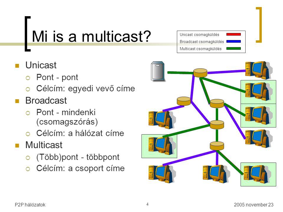 2005 november 23P2P hálózatok 45 Explicit Multicast (Xcast) Hálózati rétegbeli multicast megoldás Nem használ multicast címzést  A forrás a csomag fejlécében tárolja az összes célállomás unicast IP címét A közbeeső Xcast router-ek duplikálással új csomagokat hoznak létre, a saját unicast útválasztó tábláik bejegyzései alapján  A router ellenőrzi hogy a kapott csomag fejlécében lévő célállomások felé melyik interfészén kell továbbítani a csomagot  Ennek megfelelően készíti el a duplikált csomagok fejléceit