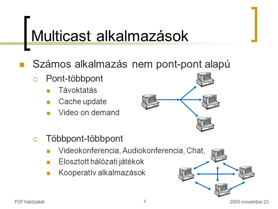 2005 november 23P2P hálózatok 6 Multicast alkalmazások Számos alkalmazás nem pont-pont alapú  Pont-többpont Távoktatás Cache update Video on demand  Többpont-többpont Videokonferencia, Audiokonferencia, Chat, Elosztott hálózati játékok Kooperatív alkalmazások