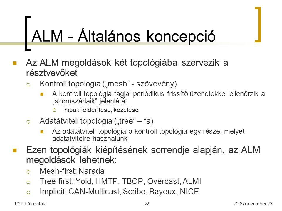 """2005 november 23P2P hálózatok 63 ALM - Általános koncepció Az ALM megoldások két topológiába szervezik a résztvevőket  Kontroll topológia (""""mesh - szövevény) A kontroll topológia tagjai periódikus frissítő üzenetekkel ellenőrzik a """"szomszédaik jelenlétét  hibák felderítése, kezelése  Adatátviteli topológia (""""tree – fa) Az adatátviteli topológia a kontroll topológia egy része, melyet adatátvitelre használunk Ezen topológiák kiépítésének sorrendje alapján, az ALM megoldások lehetnek:  Mesh-first: Narada  Tree-first: Yoid, HMTP, TBCP, Overcast, ALMI  Implicit: CAN-Multicast, Scribe, Bayeux, NICE"""