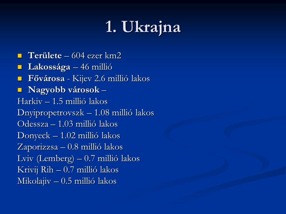 1. Ukrajna Területe – 604 ezer km2 Területe – 604 ezer km2 Lakossága – 46 millió Lakossága – 46 millió Fővárosa - Kijev 2.6 millió lakos Fővárosa - Ki