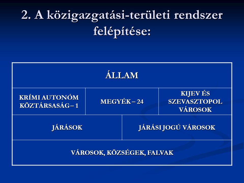 2. A közigazgatási-területi rendszer felépítése: ÁLLAM KRÍMI AUTONÓM KÖZTÁRSASÁG – 1 MEGYÉK – 24 KIJEV ÉS SZEVASZTOPOL VÁROSOK JÁRÁSOK JÁRÁSI JOGÚ VÁR