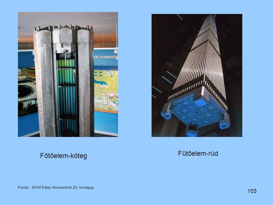 103 Fűtőelem-rúd Főtőelem-köteg Forrás: MVM Paksi Atomerőmű Zrt. honlapja