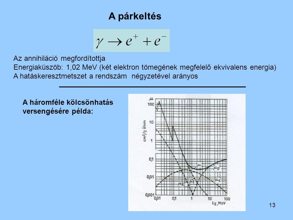 13 A párkeltés Az annihiláció megfordítottja Energiaküszöb: 1,02 MeV (két elektron tömegének megfelelő ekvivalens energia) A hatáskeresztmetszet a ren