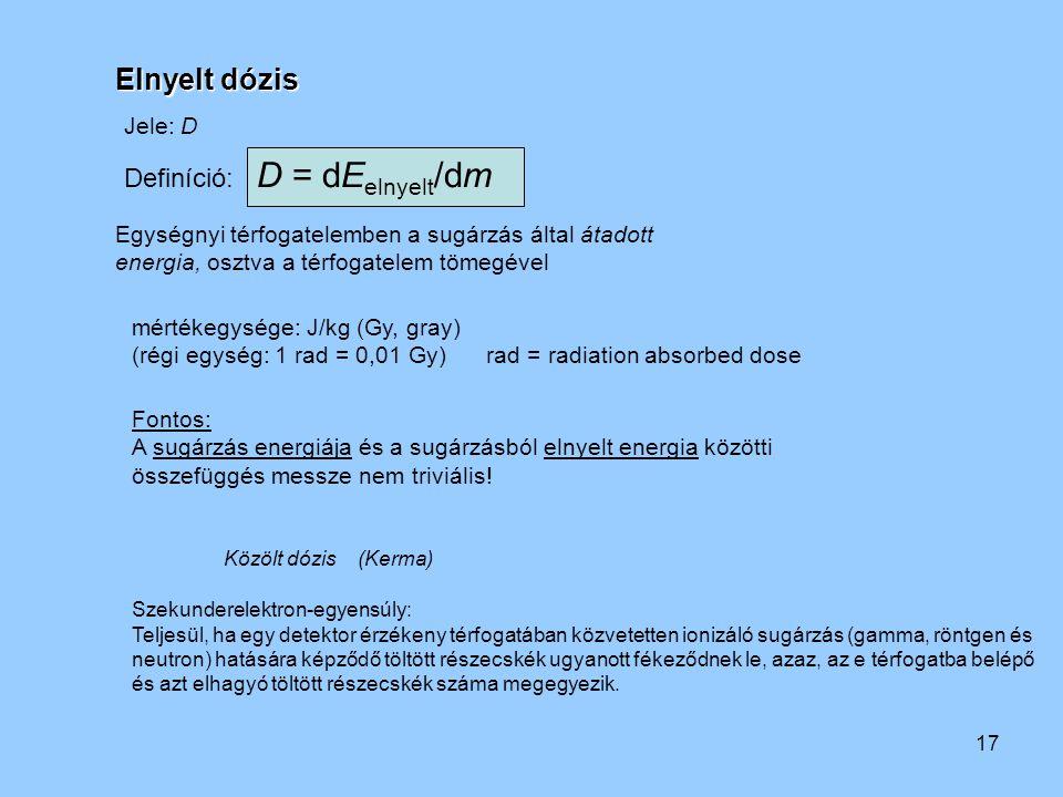17 Elnyelt dózis Jele: D Egységnyi térfogatelemben a sugárzás által átadott energia, osztva a térfogatelem tömegével Definíció: D = dE elnyelt /dm mér