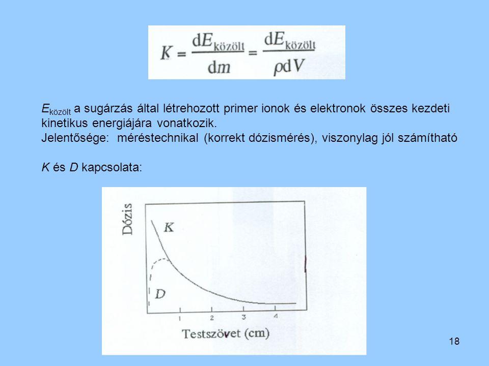 18 E közölt a sugárzás által létrehozott primer ionok és elektronok összes kezdeti kinetikus energiájára vonatkozik. Jelentősége: méréstechnikaI (korr
