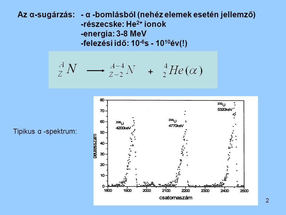 2 Az α-sugárzás: - α -bomlásból (nehéz elemek esetén jellemző) -részecske: He 2+ ionok -energia: 3-8 MeV -felezési idő: 10 -6 s - 10 10 év(!) + Tipiku