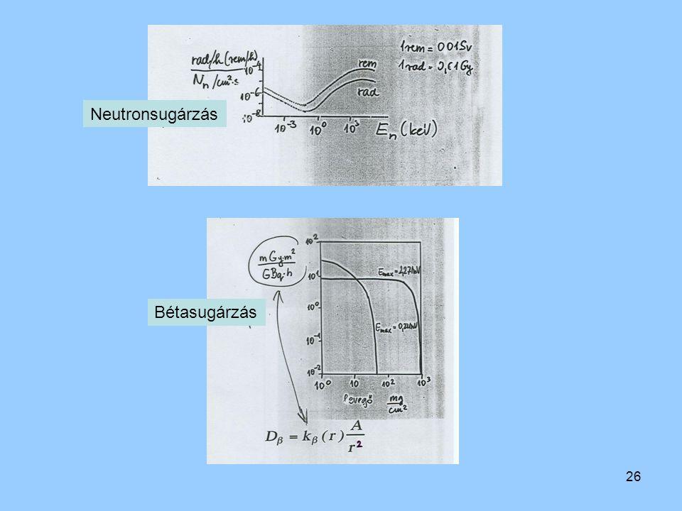 26 Bétasugárzás Neutronsugárzás